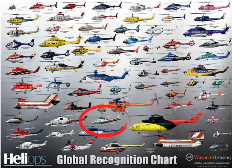 "With ""Hoverfly"", the ""Global Recognition Chart 2015"" published by ""HeliOps Magazine"" speaks Italian."